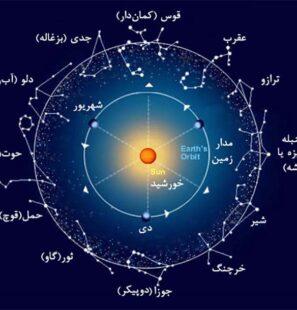 قمر-در-عقرب-سال-1400-